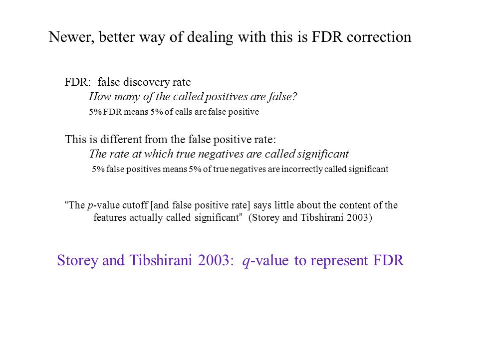 Newer, better way of dealing with this is FDR correction FDR: false discovery rate How many of the called positives are false? 5% FDR means 5% of call