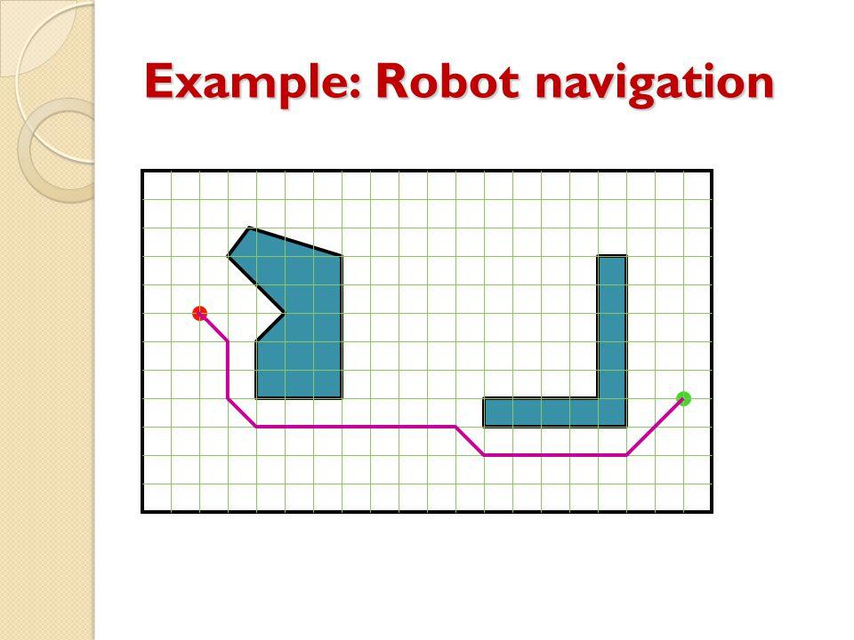 Example: Robot navigation