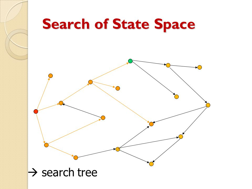  search tree