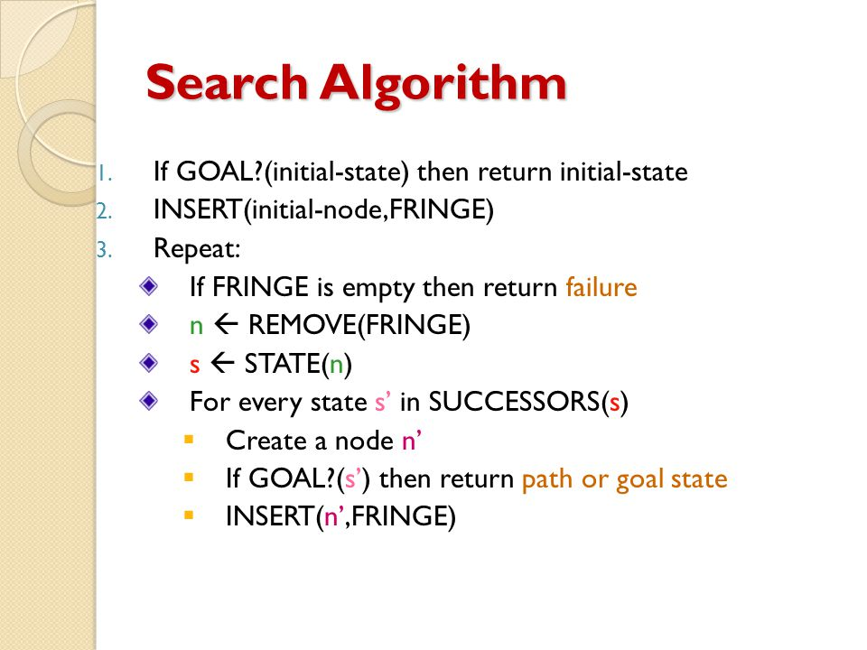Search Algorithm 1.If GOAL?(initial-state) then return initial-state 2.