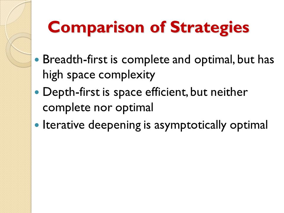 Comparison of Strategies Breadth-first is complete and optimal, but has high space complexity Depth-first is space efficient, but neither complete nor optimal Iterative deepening is asymptotically optimal