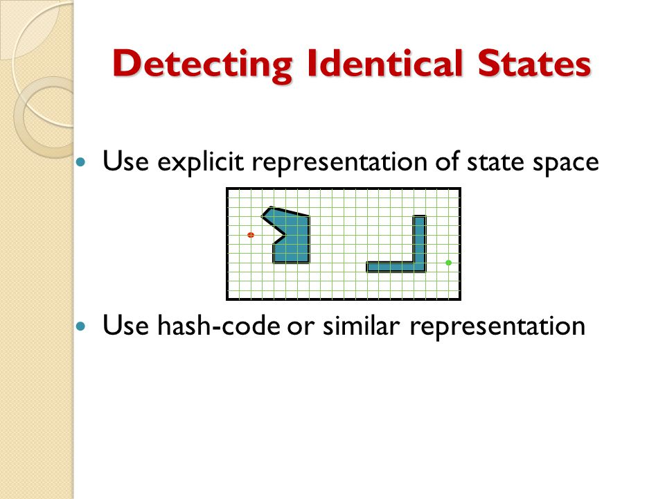 Detecting Identical States Use explicit representation of state space Use hash-code or similar representation
