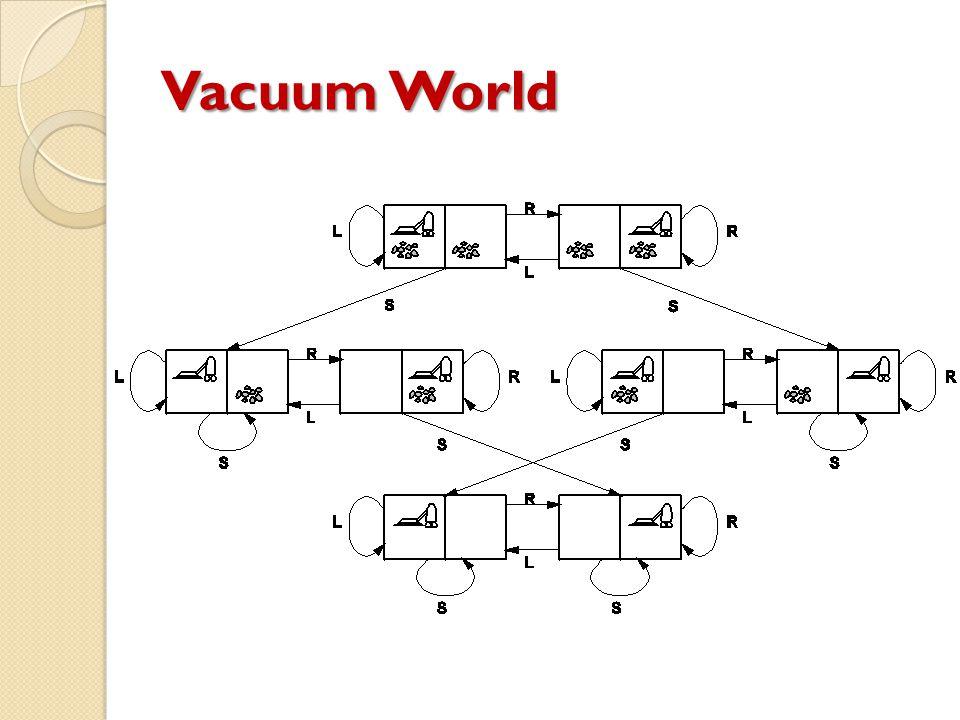 Vacuum World