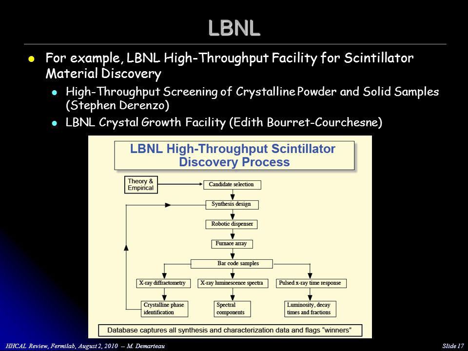 LBNL For example, LBNL High-Throughput Facility for Scintillator Material Discovery High-Throughput Screening of Crystalline Powder and Solid Samples