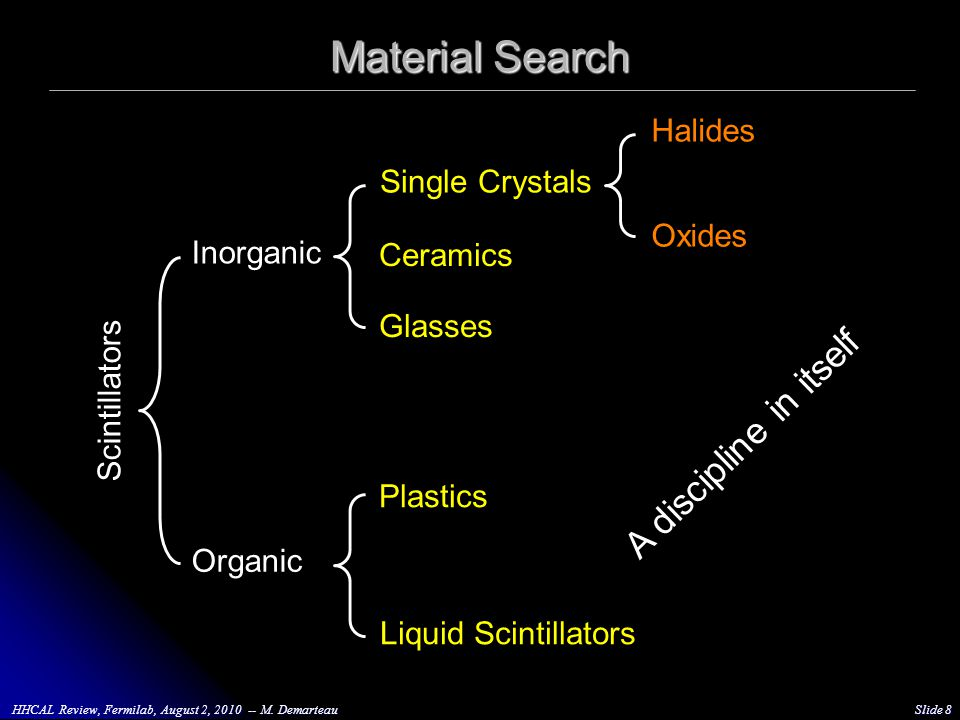 Material Search HHCAL Review, Fermilab, August 2, 2010 -- M. DemarteauSlide 8 Scintillators Inorganic Organic Single Crystals Ceramics Glasses Plastic