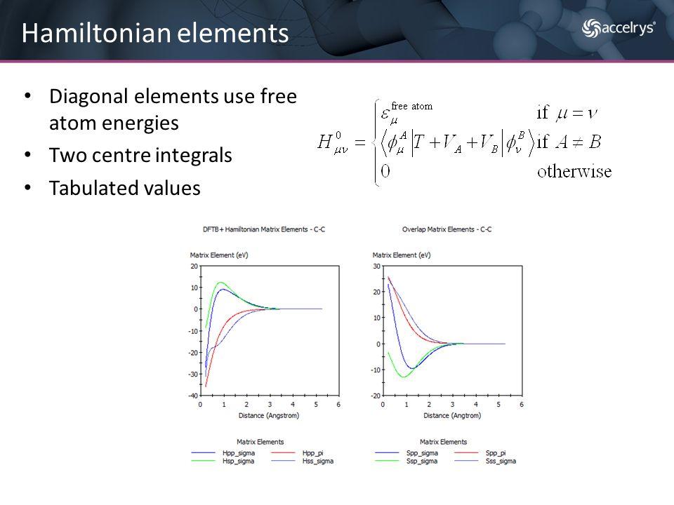 Hamiltonian elements Diagonal elements use free atom energies Two centre integrals Tabulated values