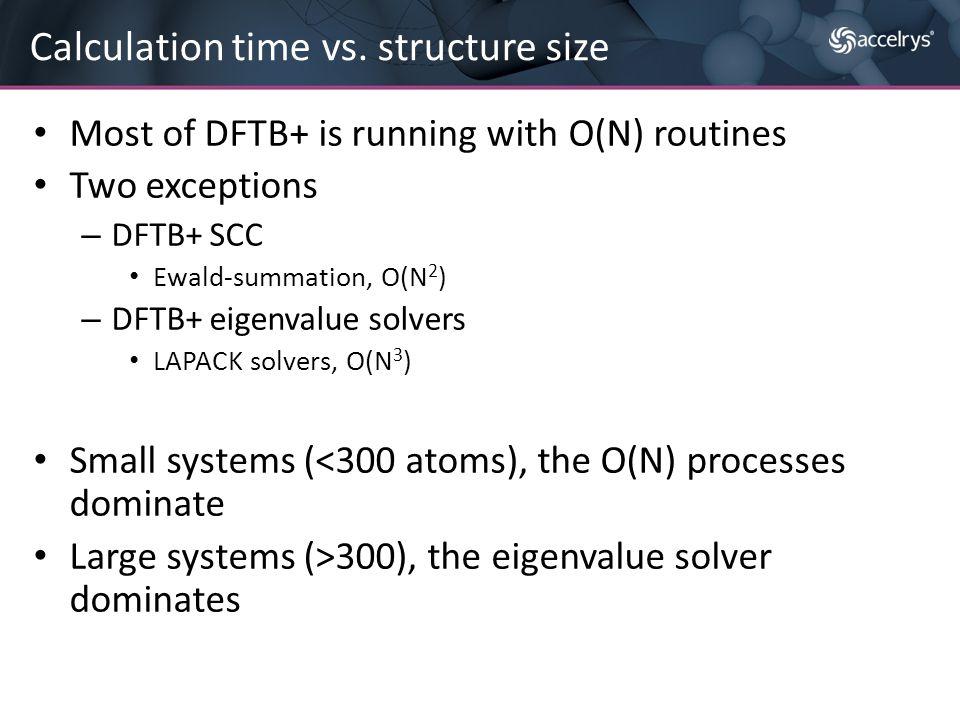 Most of DFTB+ is running with O(N) routines Two exceptions – DFTB+ SCC Ewald-summation, O(N 2 ) – DFTB+ eigenvalue solvers LAPACK solvers, O(N 3 ) Sma