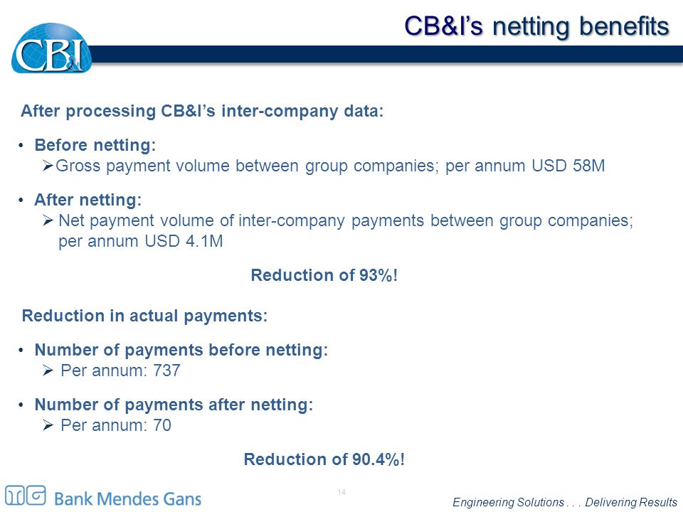 Engineering Solutions... Delivering Results CB&I's netting benefits 14 After processing CB&I's inter-company data: Before netting:  Gross payment vol