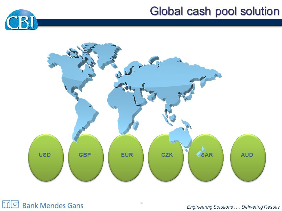 Engineering Solutions... Delivering Results 18 Global cash pool solution AUDUSDGBPCZKSAREUR