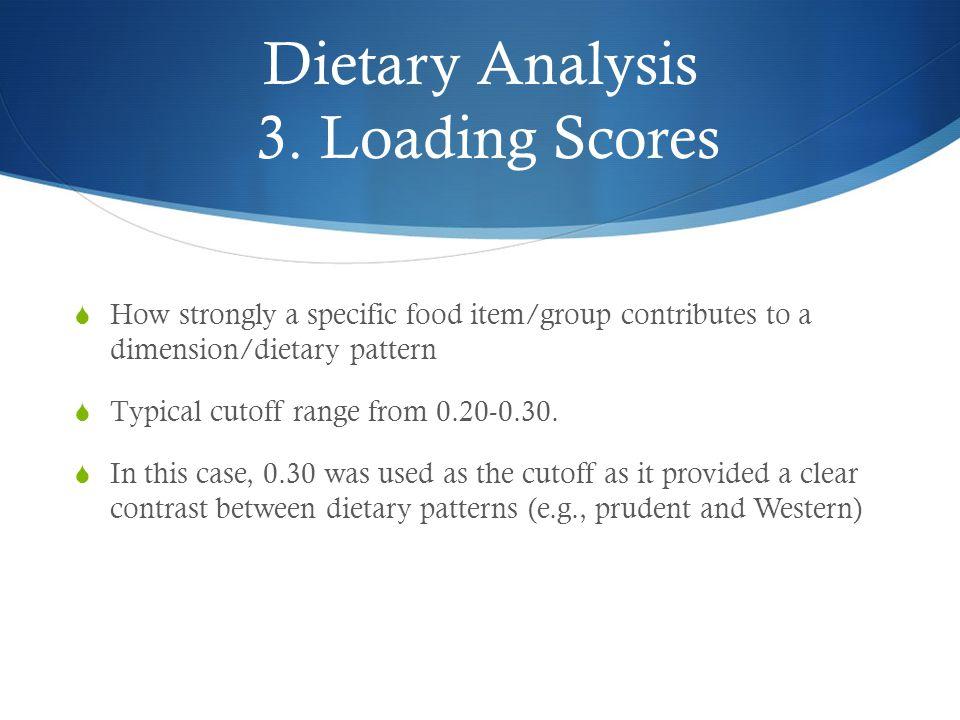 Dietary Analysis 3.