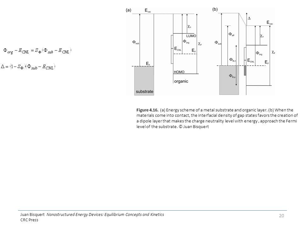 Juan Bisquert Nanostructured Energy Devices: Equilibrium Concepts and Kinetics CRC Press 20 Figure 4.16.