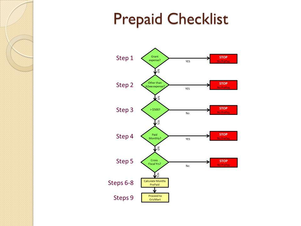 Prepaid Checklist