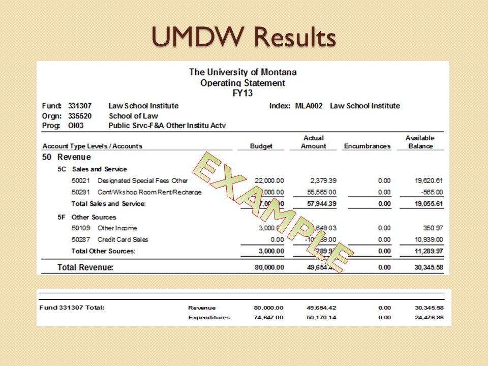 UMDW Results