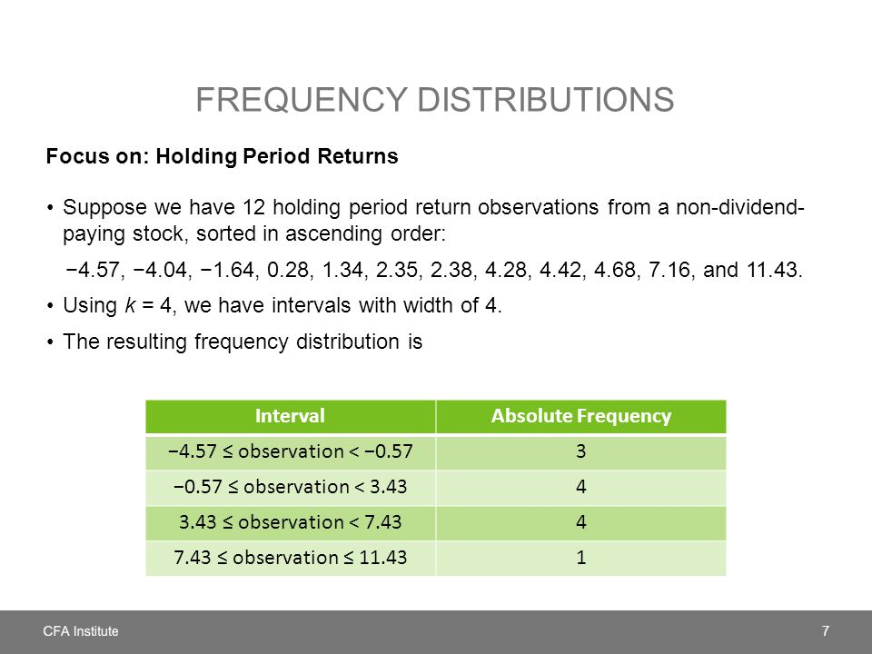 FREQUENCY DISTRIBUTIONS Focus on: Holding Period Returns Suppose we have 12 holding period return observations from a non-dividend- paying stock, sorted in ascending order: −4.57, −4.04, −1.64, 0.28, 1.34, 2.35, 2.38, 4.28, 4.42, 4.68, 7.16, and 11.43.