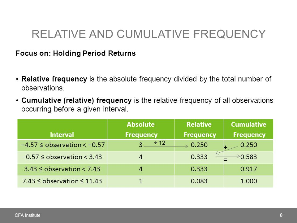 RELATIVE AND CUMULATIVE FREQUENCY Focus on: Holding Period Returns Relative frequency is the absolute frequency divided by the total number of observations.