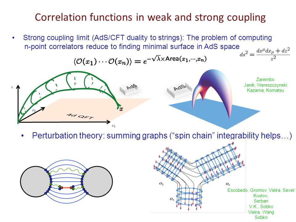 Main object is hadron-hadron deep inelastic scattering amplitude Twist-n operators and BFKL limit in QCD After Mellin transform we get poles: BFKL limit: related to twist-2 operators of spin twist-3: Lipatov Fadin, Kuraev, Lipatov Balitsky, Lipatov