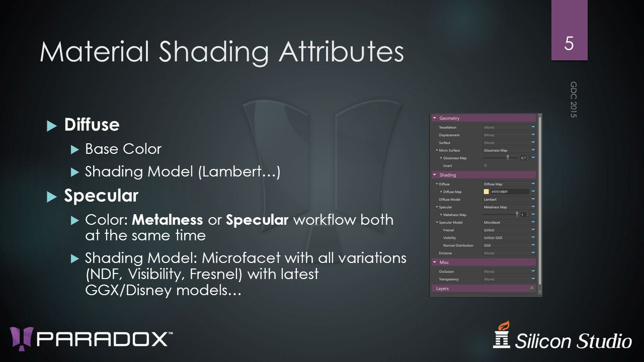 Material Shading Attributes  Diffuse  Base Color  Shading Model (Lambert…)  Specular  Color: Metalness or Specular workflow both at the same time  Shading Model: Microfacet with all variations (NDF, Visibility, Fresnel) with latest GGX/Disney models… GDC 2015 5
