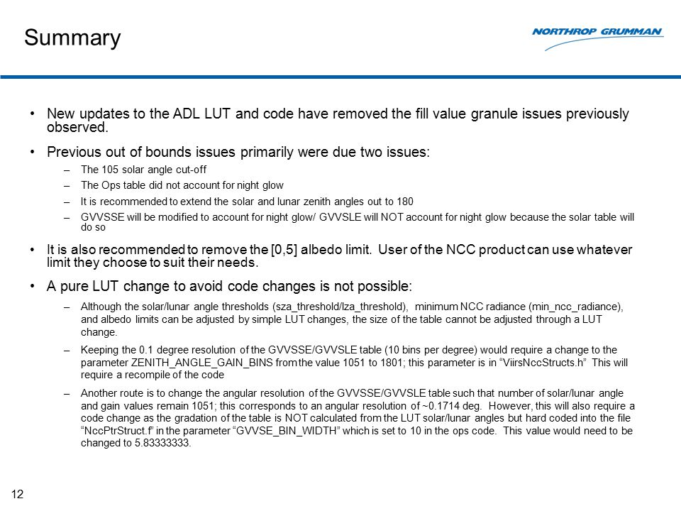 Summary New updates to the ADL LUT and code have removed the fill value granule issues previously observed.