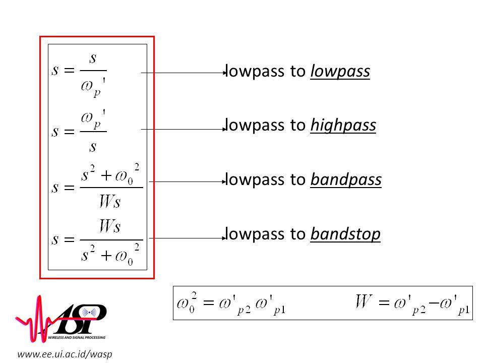 www.ee.ui.ac.id/wasp lowpass to lowpass lowpass to highpass lowpass to bandpass lowpass to bandstop