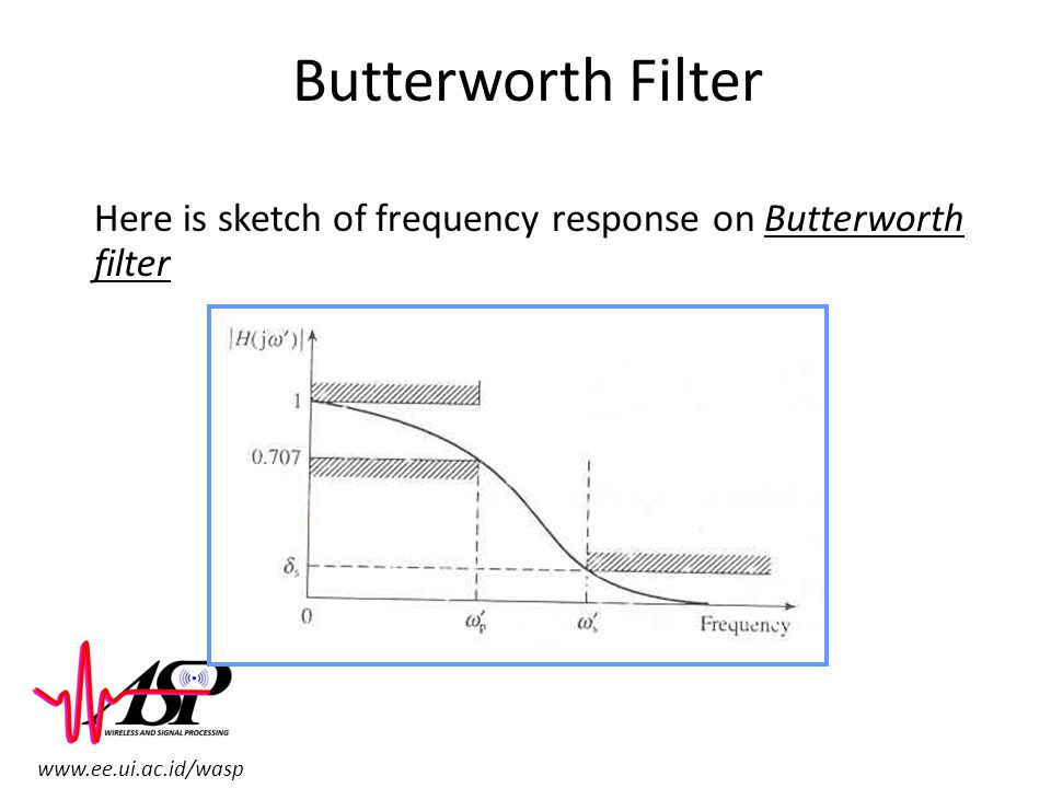 www.ee.ui.ac.id/wasp Butterworth Filter Here is sketch of frequency response on Butterworth filter
