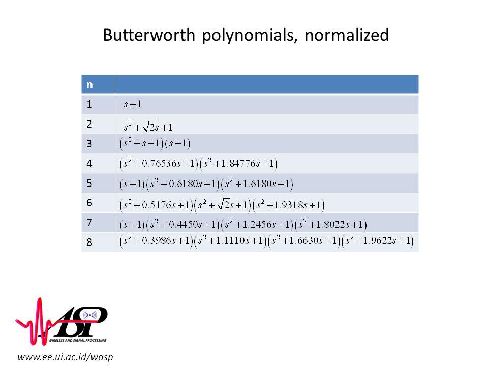 www.ee.ui.ac.id/wasp n 1 2 3 4 5 6 7 8 Butterworth polynomials, normalized