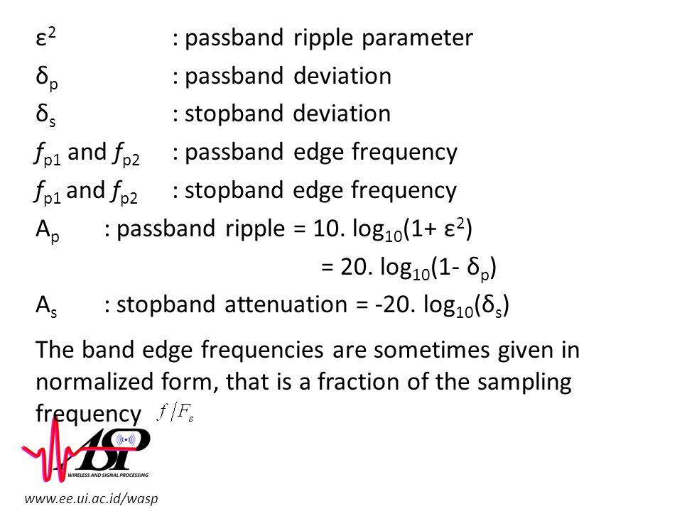 www.ee.ui.ac.id/wasp ε 2 : passband ripple parameter δ p : passband deviation δ s : stopband deviation f p1 and f p2 : passband edge frequency f p1 an
