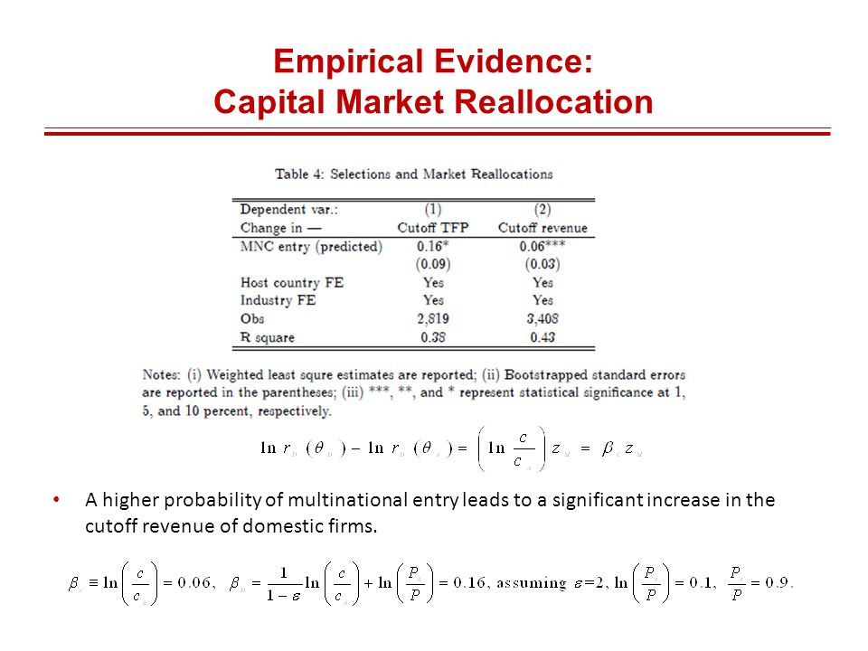 Empirical Evidence: Capital Market Reallocation A higher probability of multinational entry leads to a significant increase in the cutoff revenue of domestic firms.