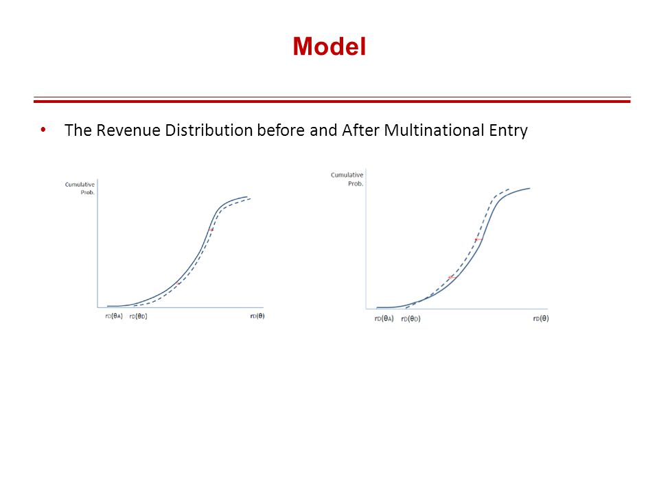 Model The Revenue Distribution before and After Multinational Entry