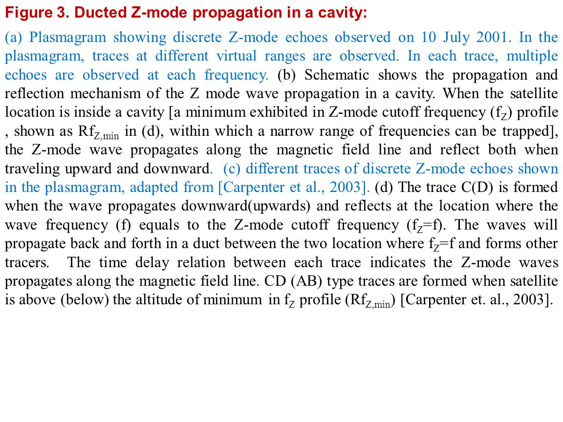 Figure 4. Occurrence pattern of nonducted and ducted fast Z-mode echoes Non Ducted Ducted