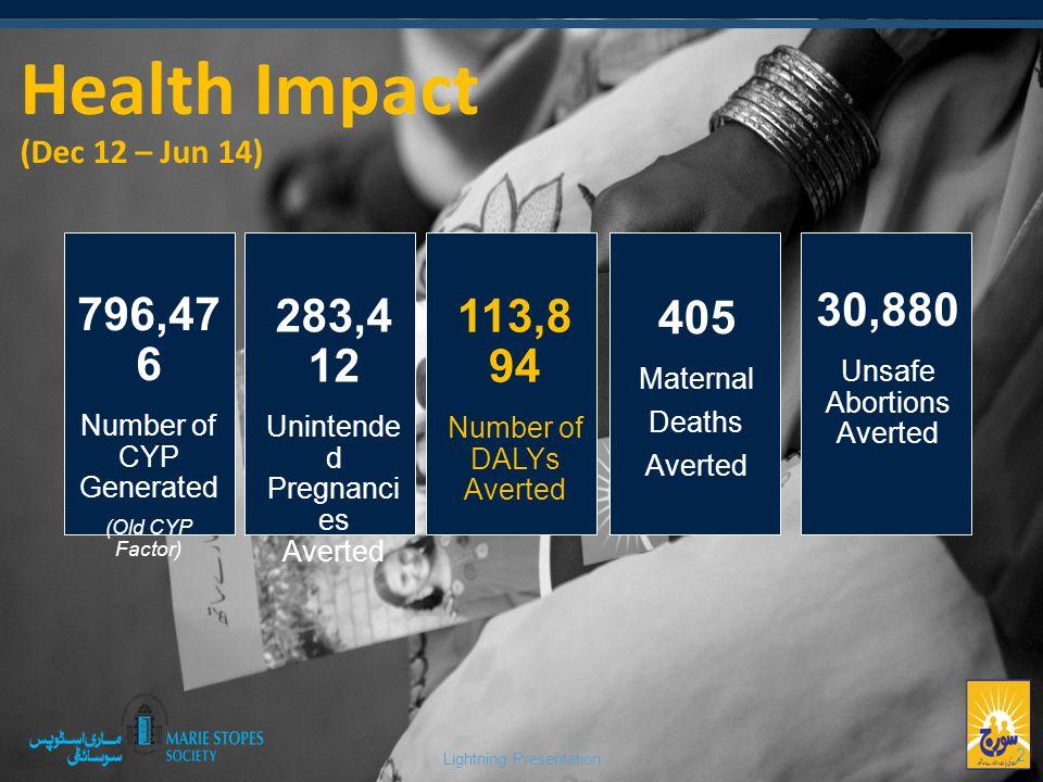 Lightning Presentation 2 Health Impact (Dec 12 – Jun 14) 405 Maternal Deaths Averted 30,880 Unsafe Abortions Averted 283,4 12 Unintende d Pregnanci es