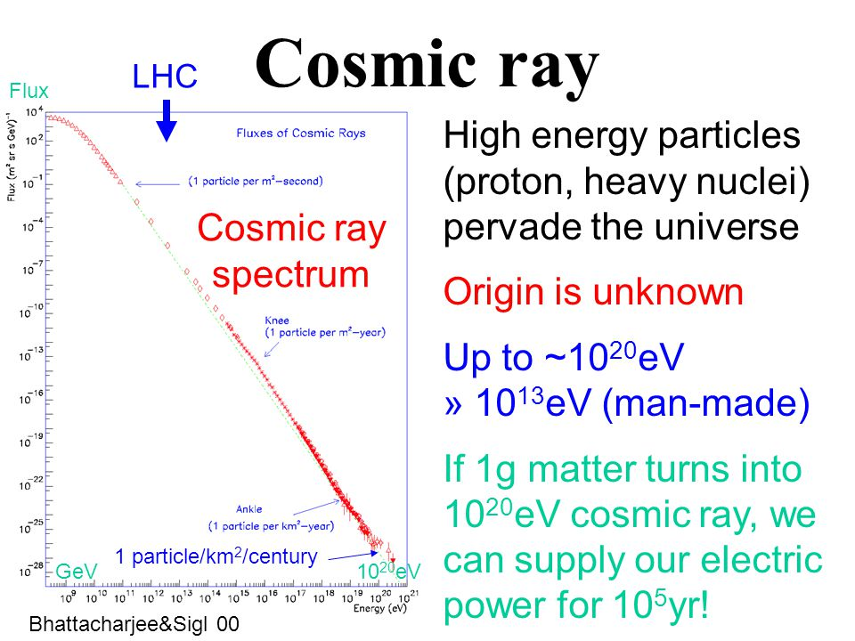Cosmic ray High energy particles (proton, heavy nuclei) pervade the universe Origin is unknown Up to ~10 20 eV » 10 13 eV (man-made) If 1g matter turn