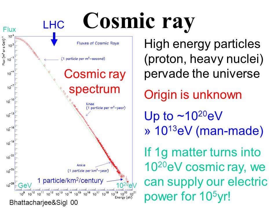 Summary GRB: Most luminous object Multi-wavelength obs.