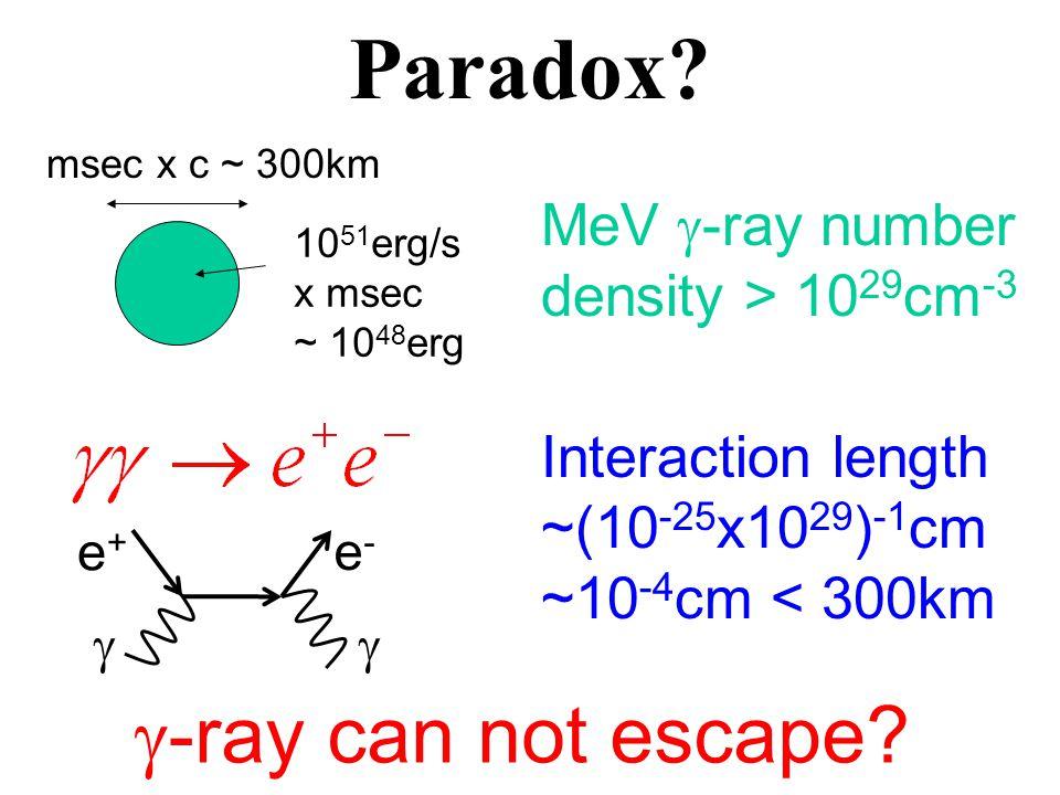 99.99% of light speed Lorentz factor Unique solution