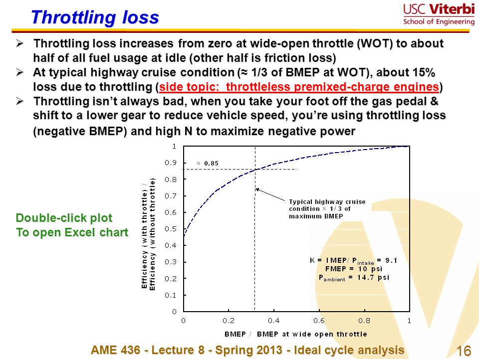 16 AME 436 - Lecture 8 - Spring 2013 - Ideal cycle analysis Throttling loss  Throttling loss increases from zero at wide-open throttle (WOT) to about