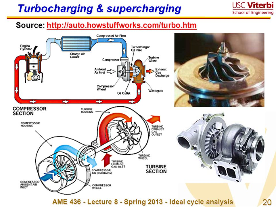 20 AME 436 - Lecture 8 - Spring 2013 - Ideal cycle analysis Turbocharging & supercharging Source: http://auto.howstuffworks.com/turbo.htm http://auto.