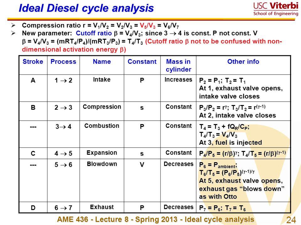 24 AME 436 - Lecture 8 - Spring 2013 - Ideal cycle analysis Ideal Diesel cycle analysis  Compression ratio r = V 1 /V 2 = V 2 /V 3 = V 5 /V 3 = V 6 /