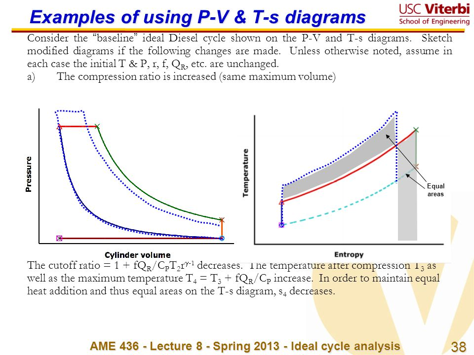 """38 AME 436 - Lecture 8 - Spring 2013 - Ideal cycle analysis Examples of using P-V & T-s diagrams Consider the """" baseline """" ideal Diesel cycle shown on"""