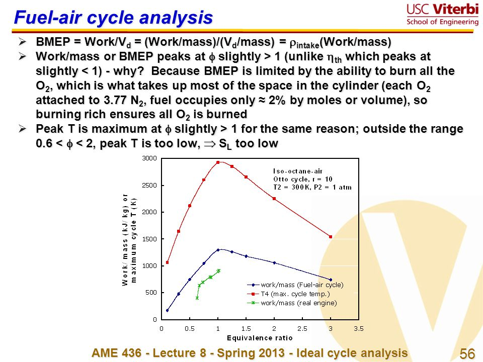 56 AME 436 - Lecture 8 - Spring 2013 - Ideal cycle analysis Fuel-air cycle analysis  BMEP = Work/V d = (Work/mass)/(V d /mass) =  intake (Work/mass)