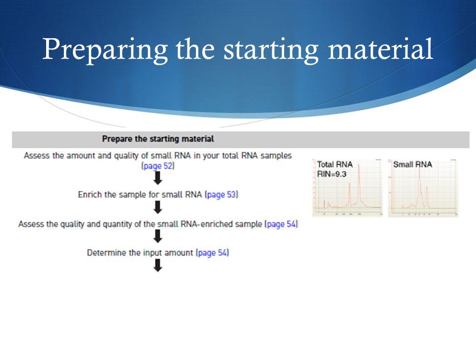 Preparing the starting material