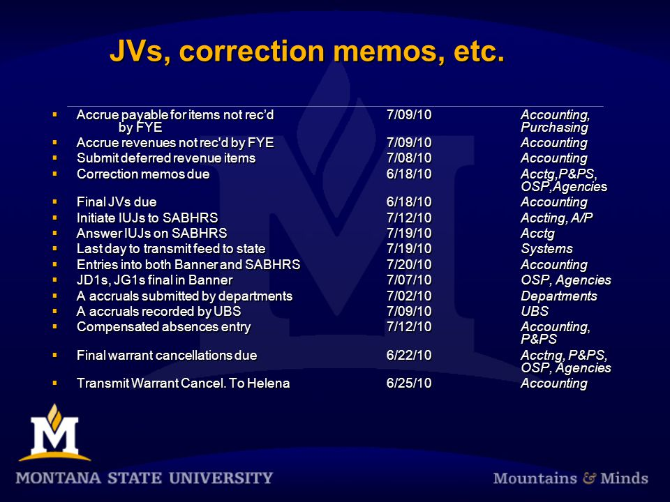 JVs, correction memos, etc.  Accrue payable for items not rec'd 7/09/10 Accounting, by FYEPurchasing  Accrue revenues not rec'd by FYE7/09/10Account