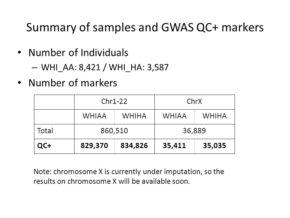 Summary of samples and GWAS QC+ markers Number of Individuals – WHI_AA: 8,421 / WHI_HA: 3,587 Number of markers Chr1-22ChrX WHIAAWHIHAWHIAAWHIHA Total860,51036,889 QC+829,370834,82635,41135,035 Note: chromosome X is currently under imputation, so the results on chromosome X will be available soon.