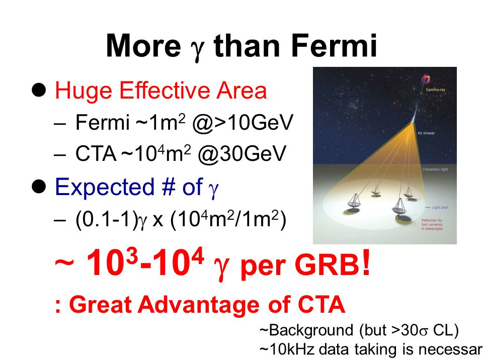 More  than Fermi Huge Effective Area – Fermi ~1m 2 @>10GeV – CTA ~10 4 m 2 @30GeV Expected # of  – (0.1-1)  x (10 4 m 2 /1m 2 ) ~ 10 3 -10 4  per GRB .