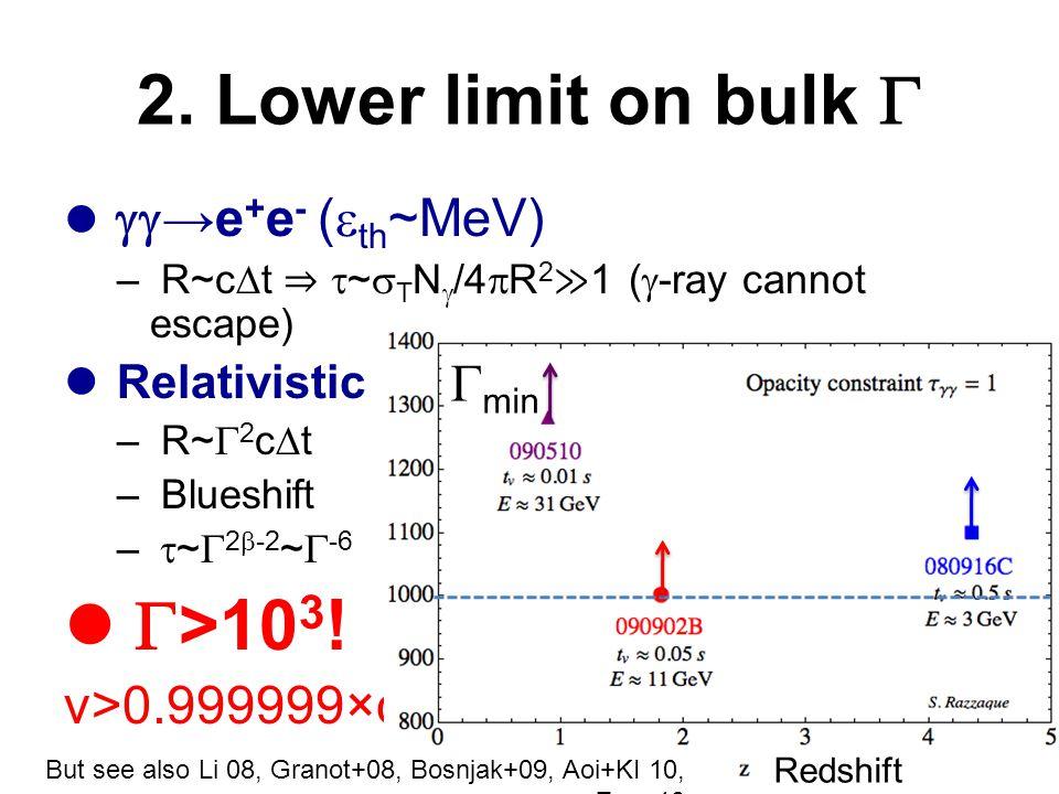 2. Lower limit on bulk    →e + e - (  th ~MeV) – R~c  t ⇒  ~  T N  /4  R 2 ≫ 1 (  -ray cannot escape) Relativistic – R~  2 c  t – Blueshi