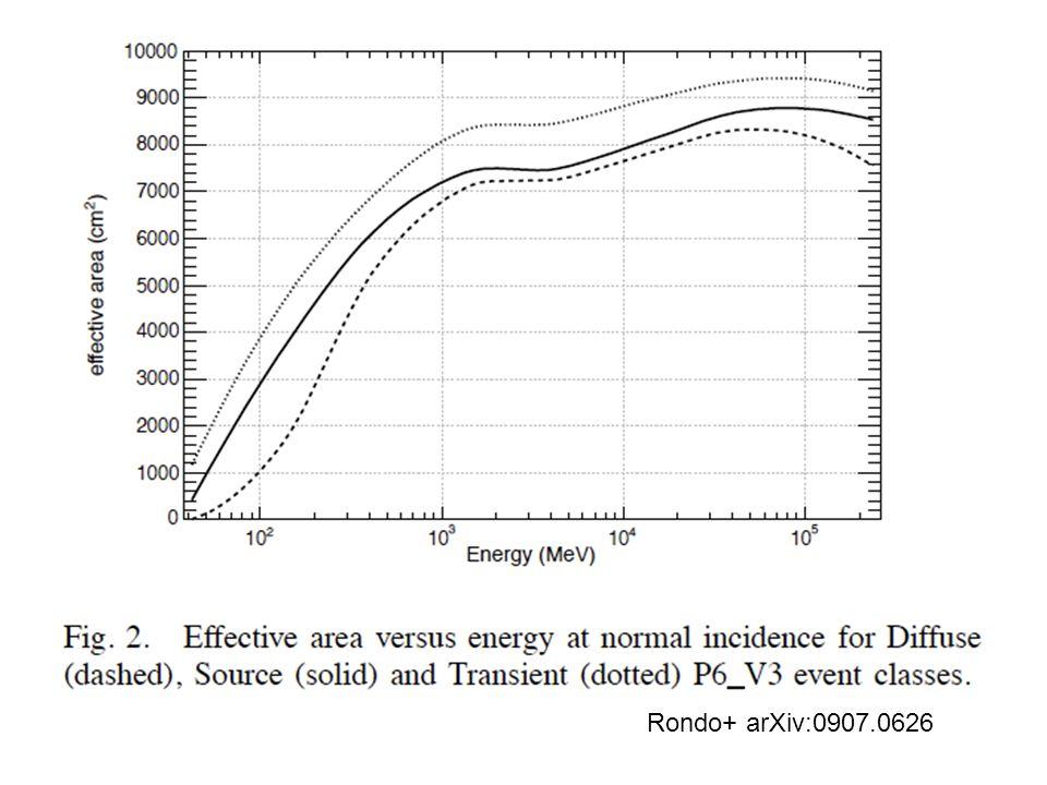 Rondo+ arXiv:0907.0626