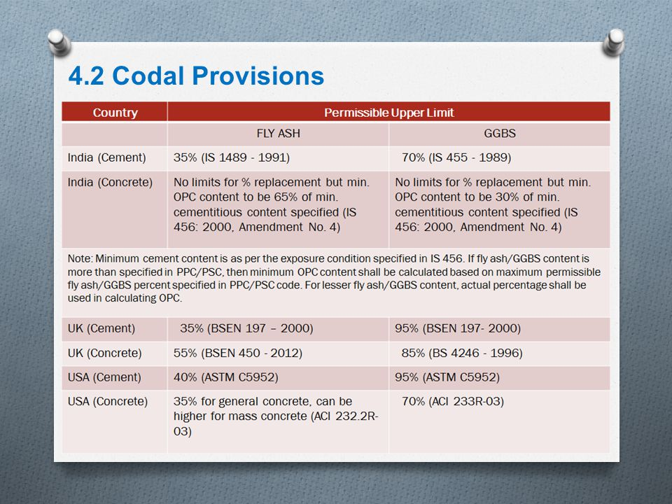 4.2 Codal Provisions