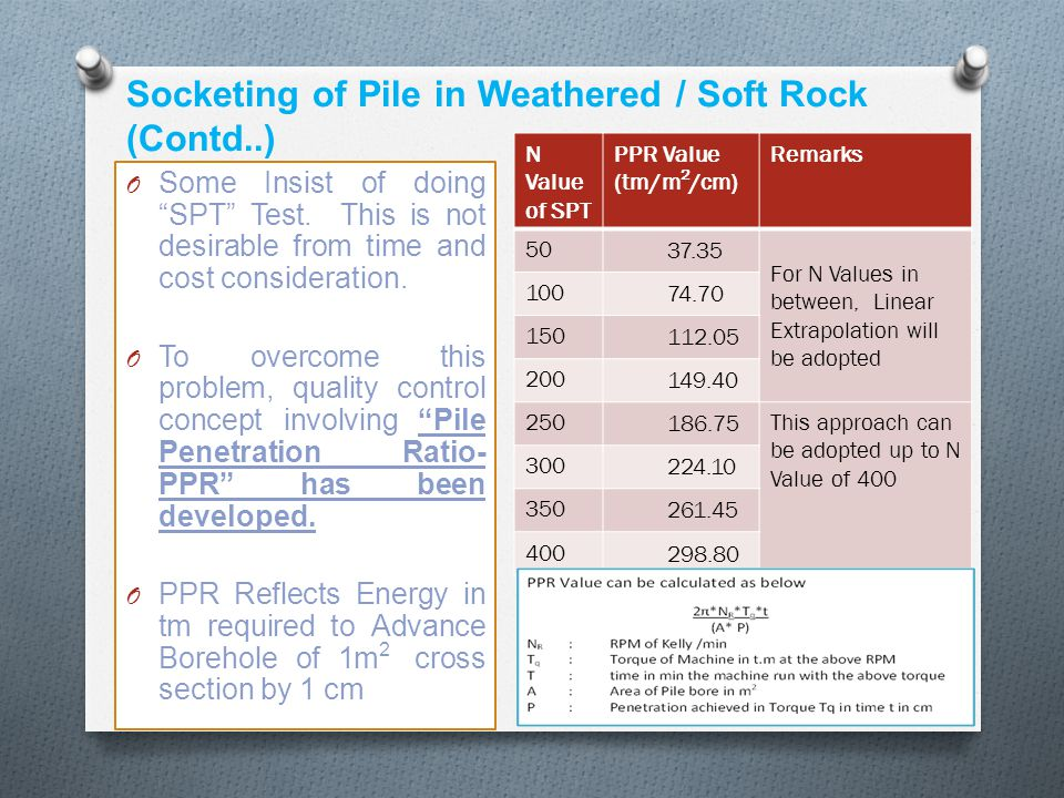 "Socketing of Pile in Weathered / Soft Rock (Contd..) O Some Insist of doing ""SPT"" Test. This is not desirable from time and cost consideration. O To o"