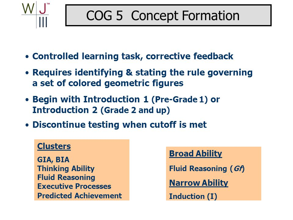 Broad Ability Fluid Reasoning (Gf) Narrow Ability Induction (I) Clusters GIA, BIA Thinking Ability Fluid Reasoning Executive Processes Predicted Achievement Controlled learning task, corrective feedback Requires identifying & stating the rule governing a set of colored geometric figures Begin with Introduction 1 (Pre-Grade 1) or Introduction 2 (Grade 2 and up) Discontinue testing when cutoff is met COG 5 Concept Formation