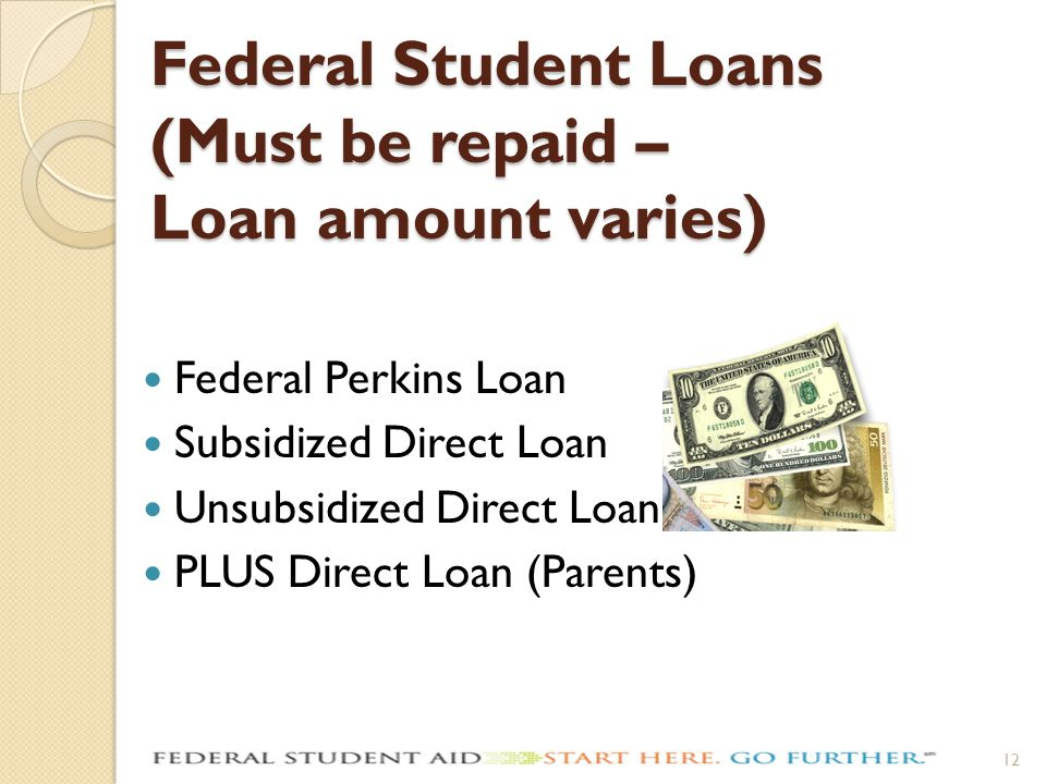 Federal Student Loans (Must be repaid – Loan amount varies) Federal Perkins Loan Subsidized Direct Loan Unsubsidized Direct Loan PLUS Direct Loan (Par