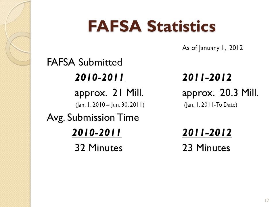 FAFSA Statistics As of January 1, 2012 FAFSA Submitted 2010-20112011-2012 approx.