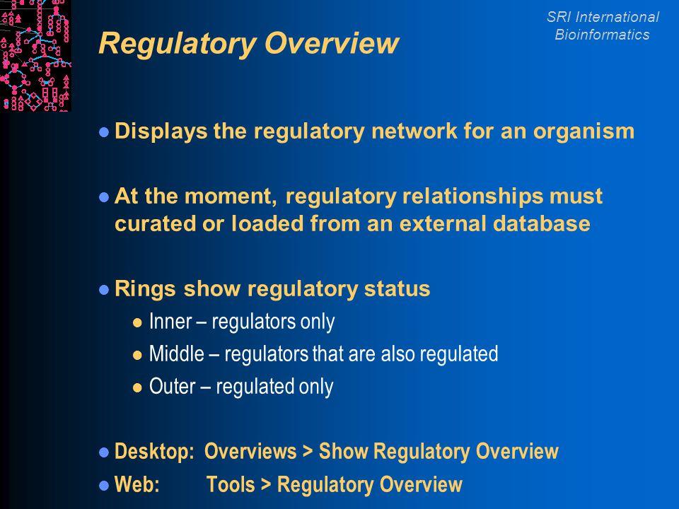SRI International Bioinformatics Regulatory Overview Displays the regulatory network for an organism At the moment, regulatory relationships must cura
